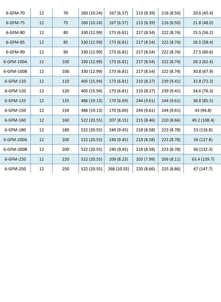 battery data sheet 2